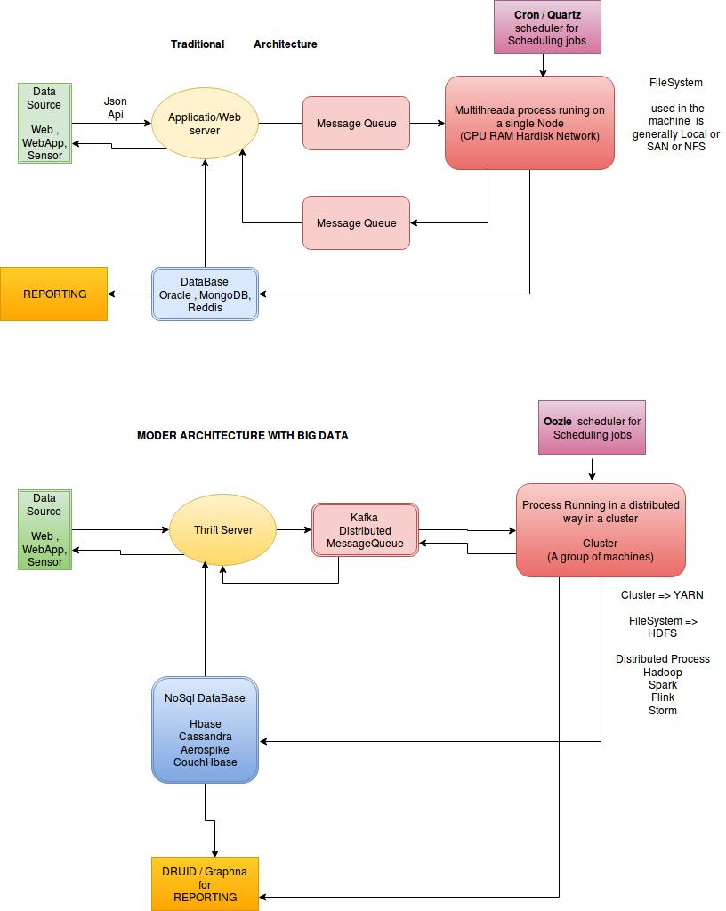 Quartz Scheduler Web Ui
